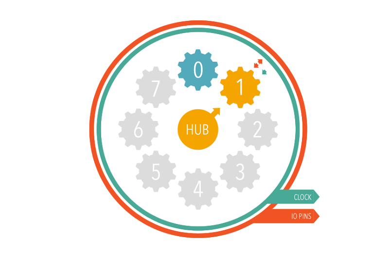 Propeller HUB and Cog Diagram