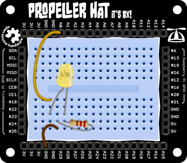 Propeller Blink Layout